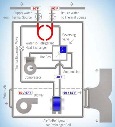 geothermal heat pump components