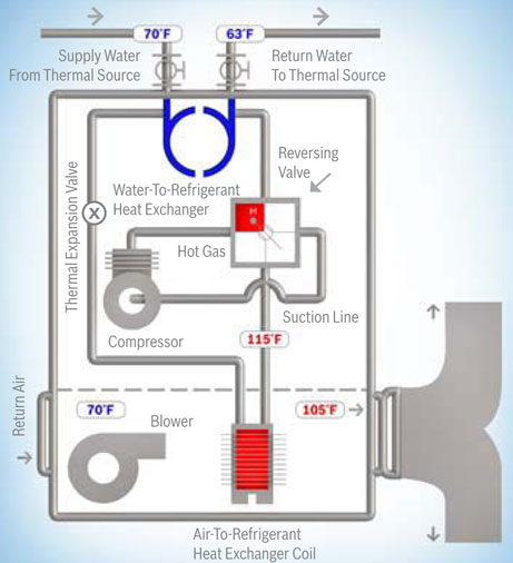 Piping Schematic Ground Source Heat Pump | Wiring Diagrams on